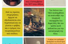 Κωνσταντίνος Καναρης «ο μπουρλοτιερης» – png
